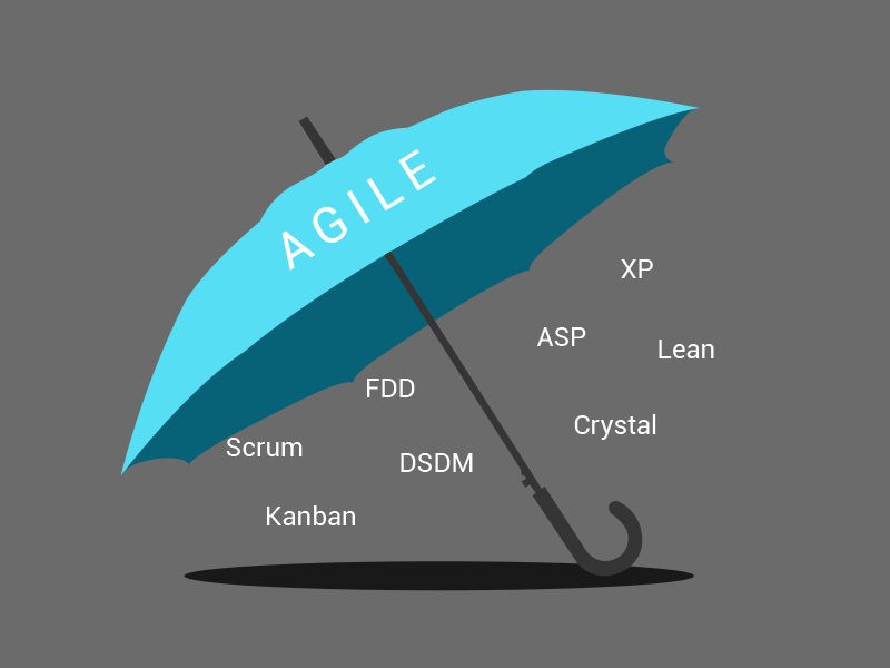 umbrella term of agile